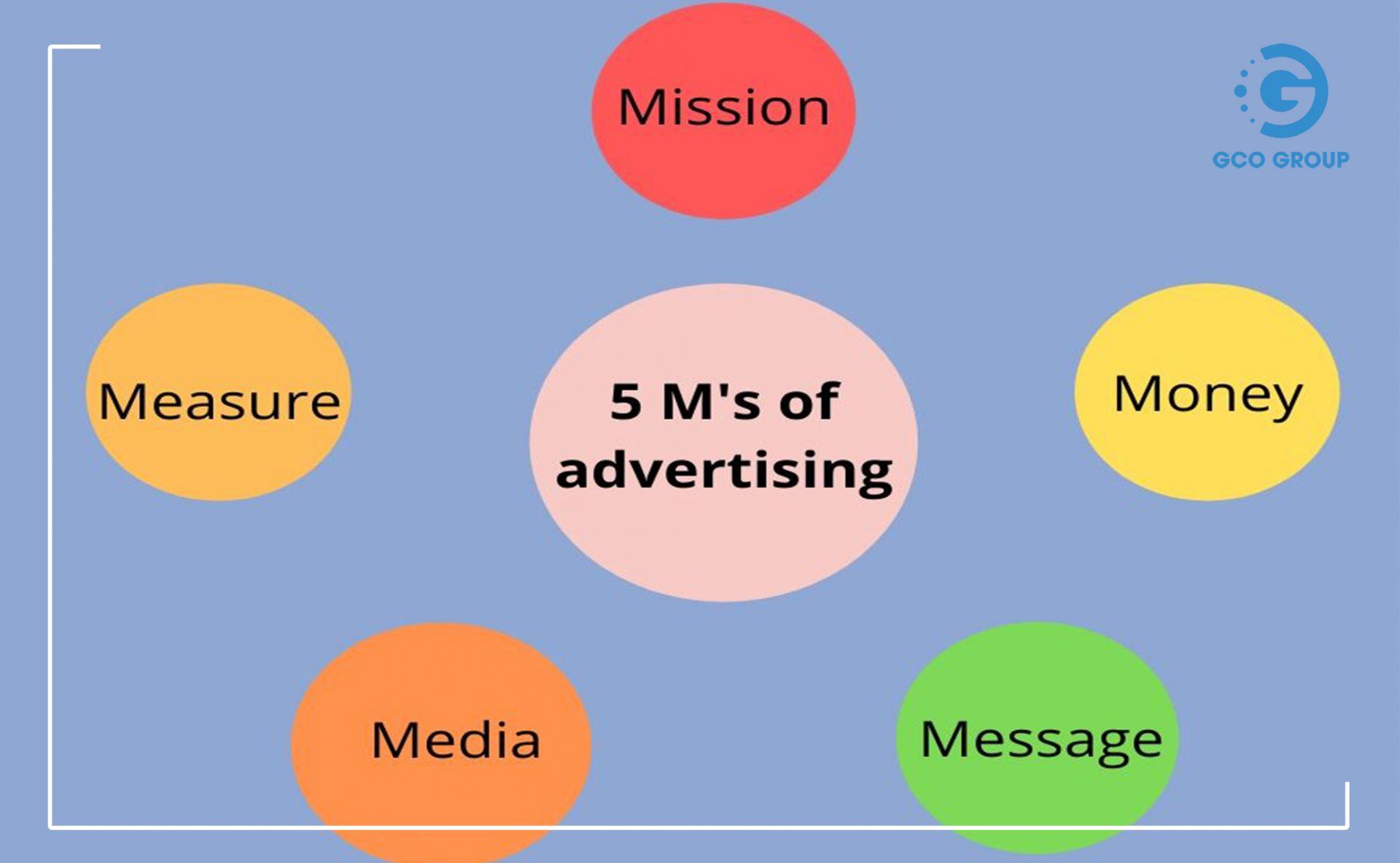 5M trong quảng cáo - Những yếu tố quyết định sự thành công trong chiến dịch của bạn.